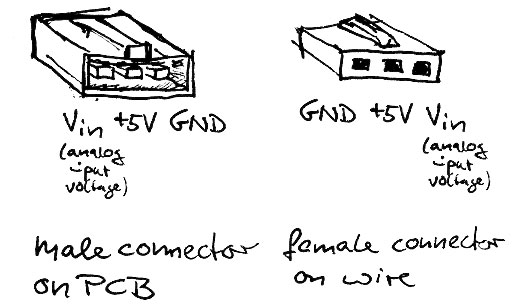 iphone 5 usb wire diagram images usb cord wire diagram automotive otg cable wiring diagrams pictures